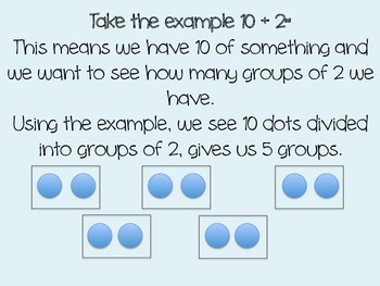 Dividing Whole Numbers by Unit Fractions