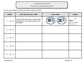Dividing decimals using model