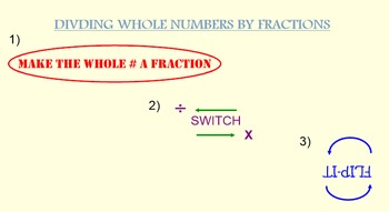 Dividing fractions and whole numbers smart notebook file