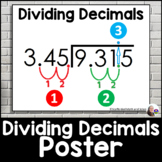 Long Division with Decimals Poster