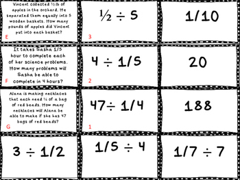 Dividing with Fractions
