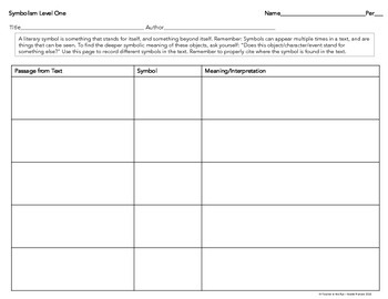 Diving Deeper into Symbolism: Multi-Tiered Activities and Lesson Ideas {CCSS}
