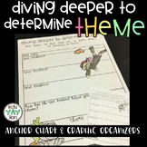 Diving Deeper to Determine Theme Anchor Chart & Graphic Or