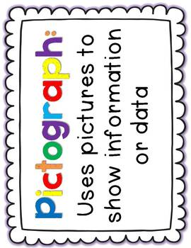 Pictographs for K-2