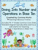 Diving Into Number and Operations in Base Ten: Common Core