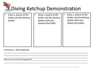 Density and Bouyancy Activity: Diving Ketchup
