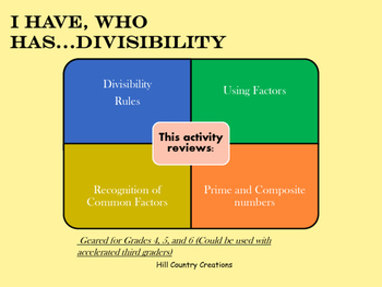 Divisibility, Factors, Divisibility Rules and Practice:  I Have, Who Has...