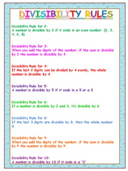 Divisibility Math Bundle: PPT Lessons, Printables, Games, Activities & Quiz