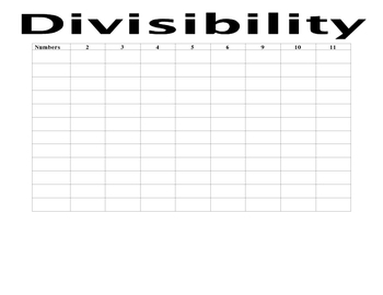 Divisibility Practice