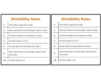 Divisibility Rule Desk Tag