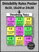 Divisibility Rules Anchor Charts, Division Posters, Divisibility Rules Poster