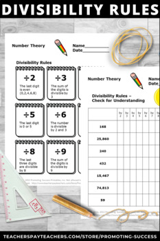 Divisibility Rules Activities, 4th Grade Math Review Worksheets Number Theory