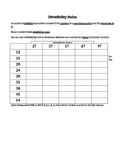 Divisibility Rules (Skill to Assist w/Finding Factors, Pri