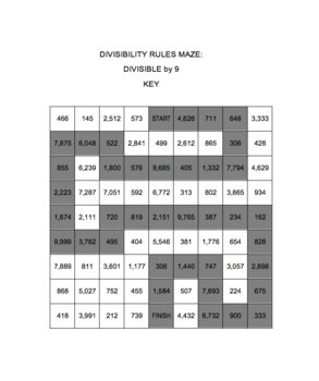 Divisibility Rules (2,3,4,5,6,9,10) Math Activity Pack 9pp. plus keys