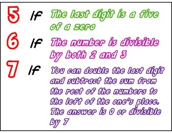 Divisibility Rules A3 Poster