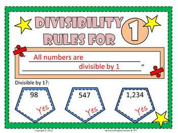 Divisibility Rules Activity