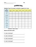 Divisibility Rules Assessment