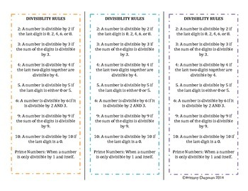 Divisibility Rules Bookmark