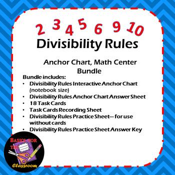 Divisibility Rules Bundle