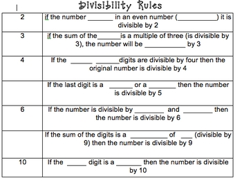 Divisibility Rules CLOZE
