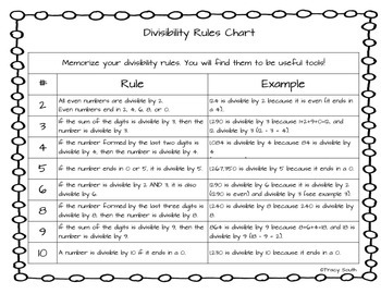 image regarding Divisibility Rules Printable identify Divisibility Pointers Chart Worksheets Training Elements TpT