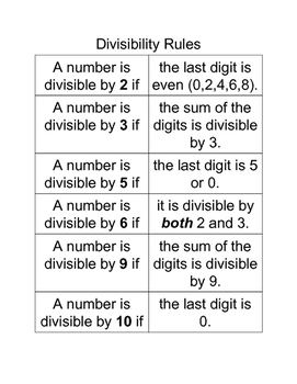 Divisibility Rules Chart/Notes