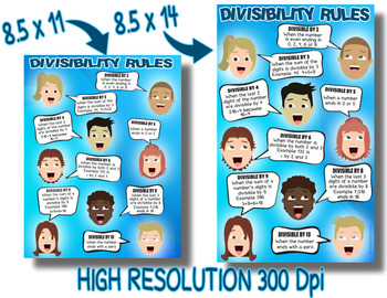 Divisibility Rules Classroom Poster
