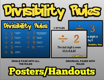 Divisibility Rules: Classroom Posters/Handouts