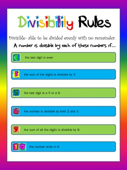Divisibility Rules Colorful Poster