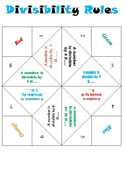 Divisibility Rules Cootie Catcher (Fortune Teller)