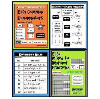 Fractions, Divisibility Rules and Common Denominators