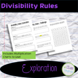 Divisibility Rules Exploration/Discovery Activity