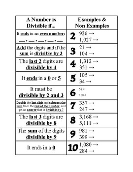 Divisibility Rules Fold-able
