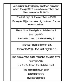 Divisibility Rules Foldable for Interactive Notebooks (4.0A.4)