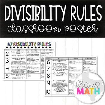 Divisibility Rules: Classroom Poster, Anchor Chart or Graphic Organizer!