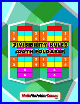 Divisibility Rules Math Foldable