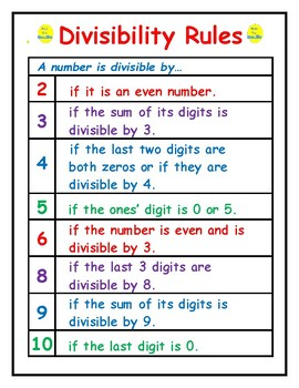 Divisibility Rules Mini-Poster