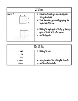 Divisibility Rules & Multiplication Strategies Quick Reference Chart