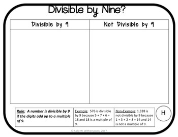 Divisibility Rules Number Sorting Game, Rules for numbers 2 - 12, 10 Games!
