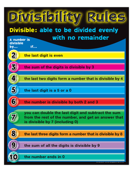 """Divisibility Rules Poster- 8½"""" x 11"""""""