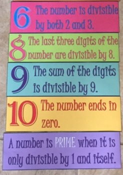 Divisibility Rules Poster (Editable)