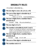 Divisibility Rules Poster / Handout