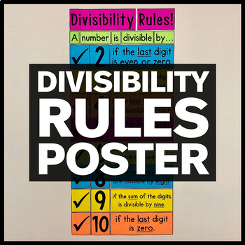Divisibility Rules Poster - Large Printable Bulletin Board