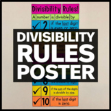 Divisibility Rules Bulletin Board Poster - Math Classroom Decor