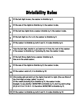 Divisibility Rules Poster and Graphic Organizer