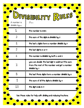 Divisibility Rules Poster for Math Binders