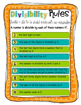 Divisibility Rules Poster or Handout