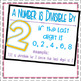 Divisibility Rules Posters- Brights