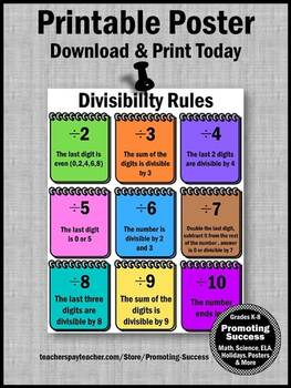 Divisibility Rules Posters, Division Anchor Charts for 4th Grade Math Centers