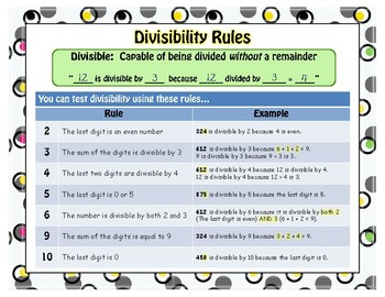 Divisibility Rules Reference Sheet / Anchor Chart